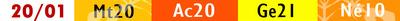 liste des lectures bibliques du 20/1/2021