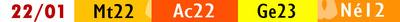 liste des lectures bibliques du 22/1/2021