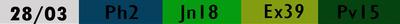 liste des lectures bibliques du 28/03/2021
