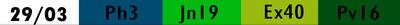 liste des lectures bibliques du 29/03/2021