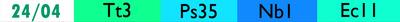 liste des lectures bibliques du 24/04/2021